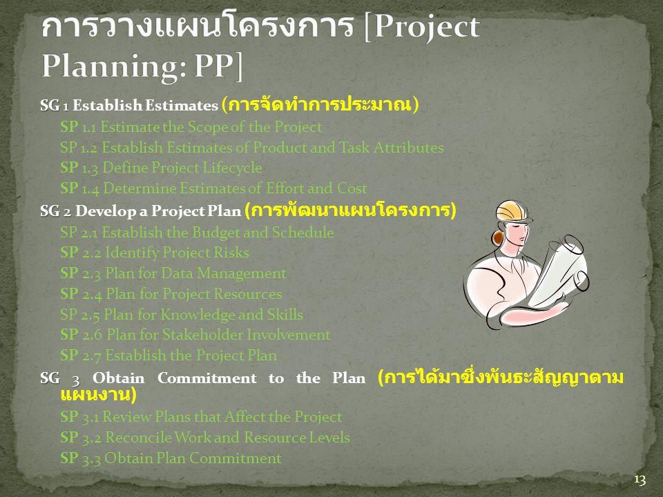 การวางแผนโครงการ [Project Planning: PP]
